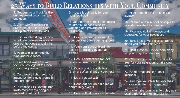 25 Ways to Build Relationship With Community